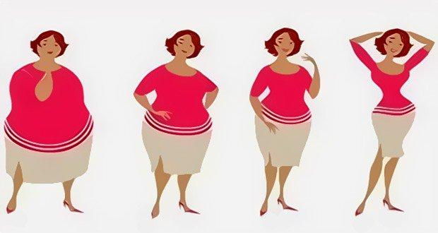 Perdre du gras : liposuccion ou sleeve gastrectomie ?
