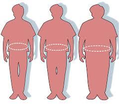 Les personnes obèses souffrent…Elles peuvent perdre du poids